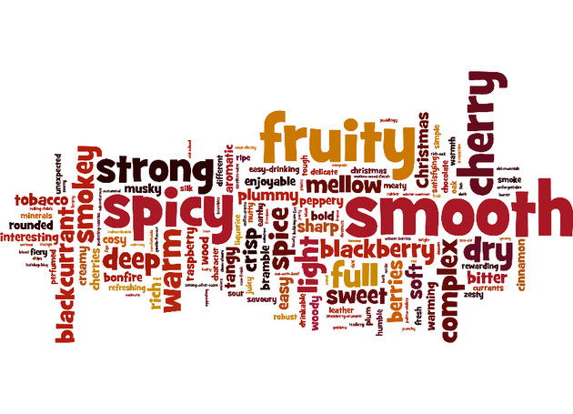Red Wine Word-Cloud