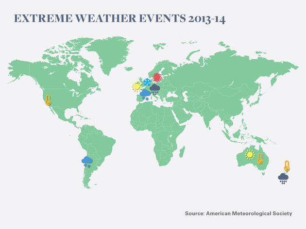Severe weather events of 2013-2014